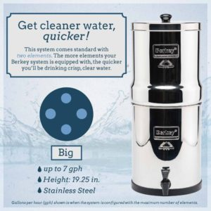 Berkey_Water_Big 4 filter